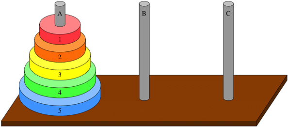 tower of hanoi puzzle game