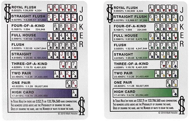 "Hessler's Bicycle Rider Back ""No-Revoke"" Playing Cards"
